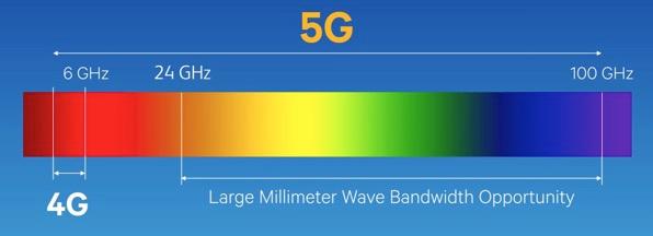 Víte, že síť 5G je smrtící technologií a genocidou na planetě Zemi? Kupujete si ji a sami se zabíjíte