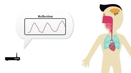 Video: Skener, který detekuje lidské pocity aneb seznamte se s EQ radiem