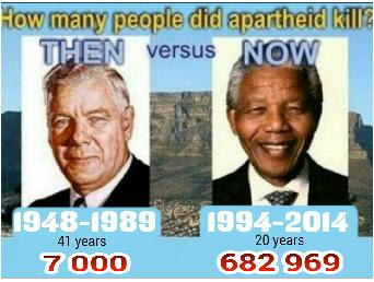 Mainstreamová TV Sky News upozorňuje na horory a genocidní vyvražďování bílých farmářů v Jihoafrické republice