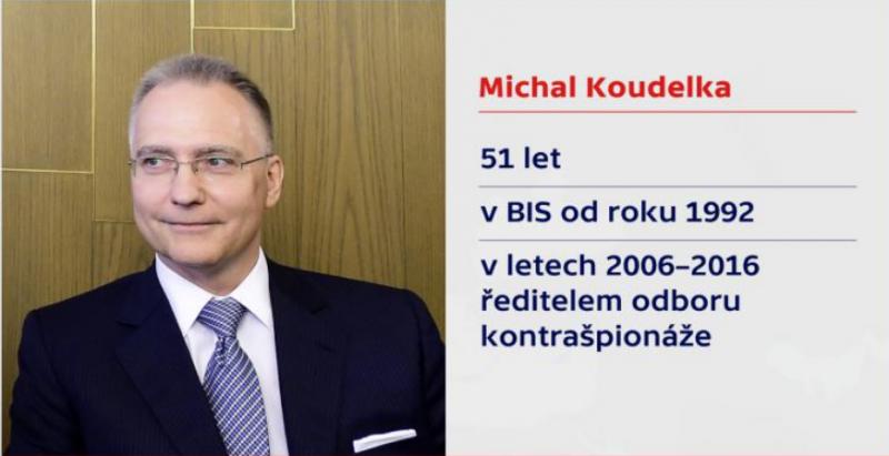 Čučkař Koudelka z BISky nás táhne zpět do Protektorátu Čechy a Morava
